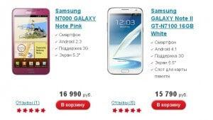 Цены Samsung Galaxy Note, Galaxy Note 2Gsm-obzor.ru