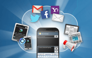 Система анализа сообщений социальных сетей SwiftKeyGsm-obzor.ru