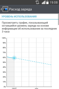 Ampere для AndroidGsm-obzor.ru