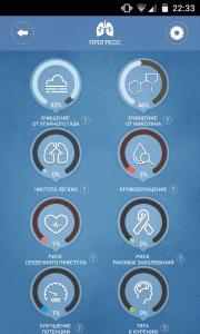 График экономии денег и восстановления здоровья