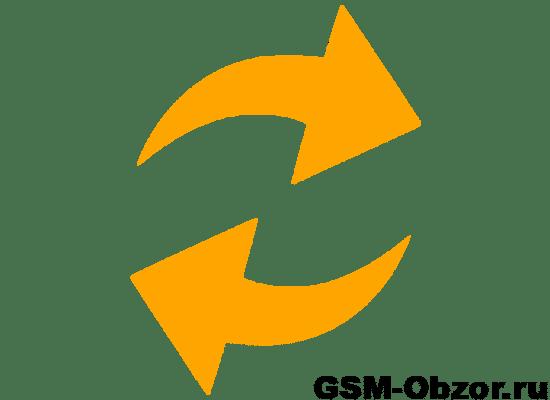 Как подключить или отключить переадресацию МТС, БИЛАЙН, МЕГАФОН, ТЕЛЕ2Gsm-obzor.ru